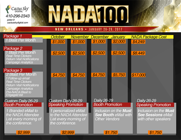 NADA pricing